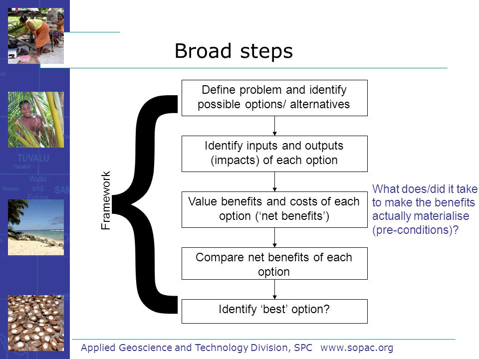 Applied Geoscience and Technology Division, SPC www.sopac.org Broad steps Define problem and identify possible options/ alternatives Value benefits and costs of each option ('net benefits') Compare net benefits of each option Identify 'best' option.