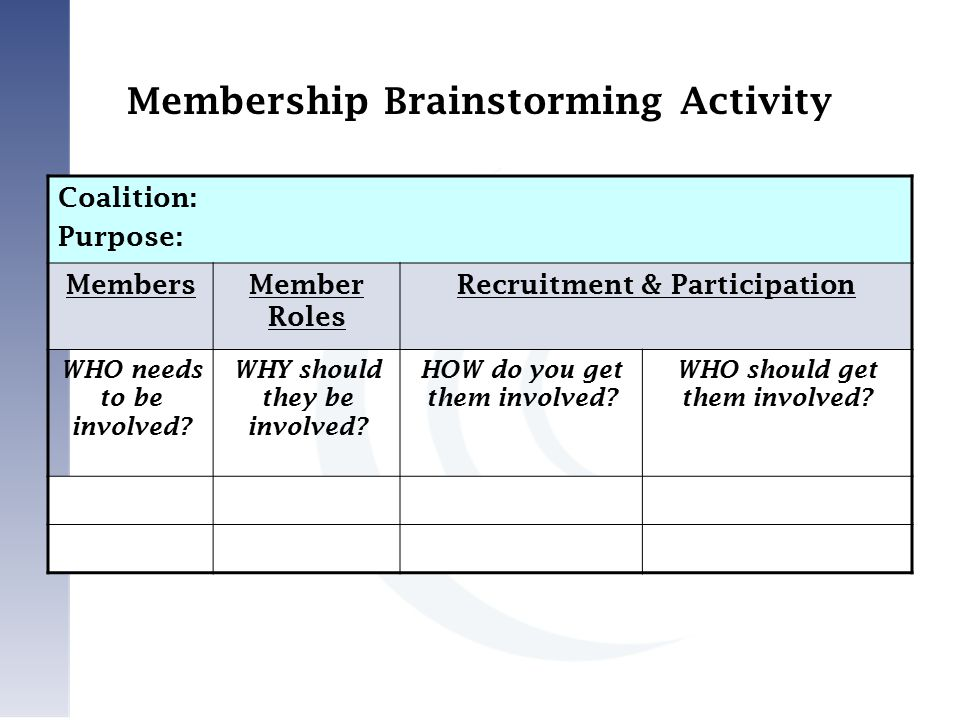 Coalition: Purpose: MembersMember Roles Recruitment & Participation WHO needs to be involved.
