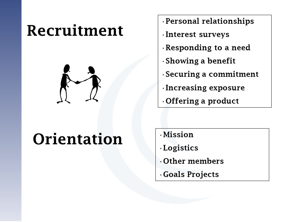 Recruitment Personal relationships Interest surveys Responding to a need Showing a benefit Securing a commitment Increasing exposure Offering a product Orientation Mission Logistics Other members Goals Projects