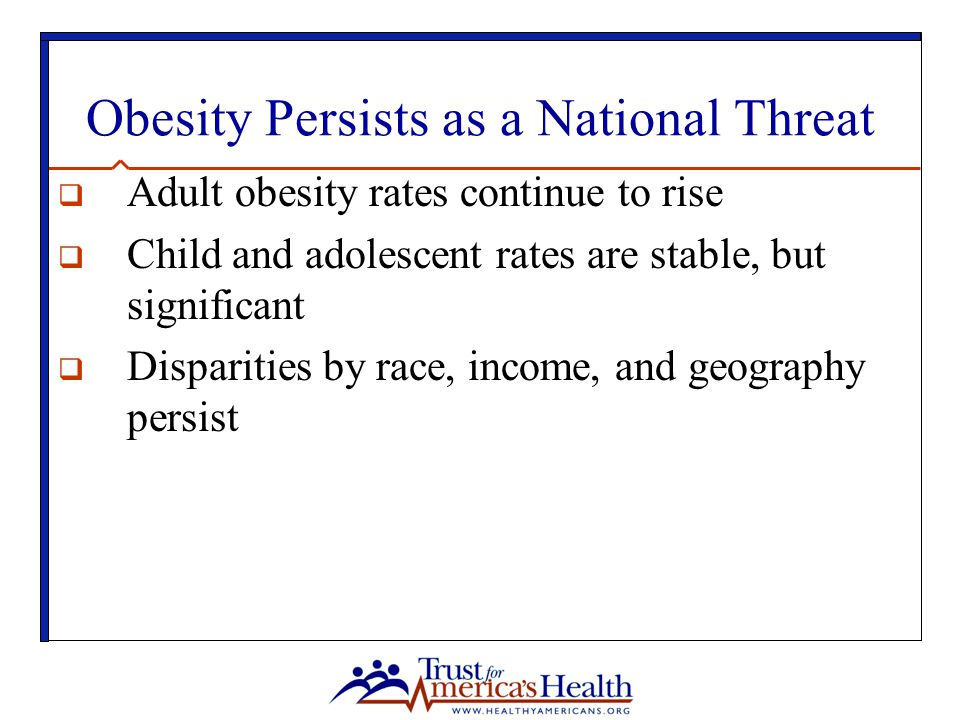 Adult Obesity Continues to Rise  More than two-thirds of states (38) have obesity rates above 25%