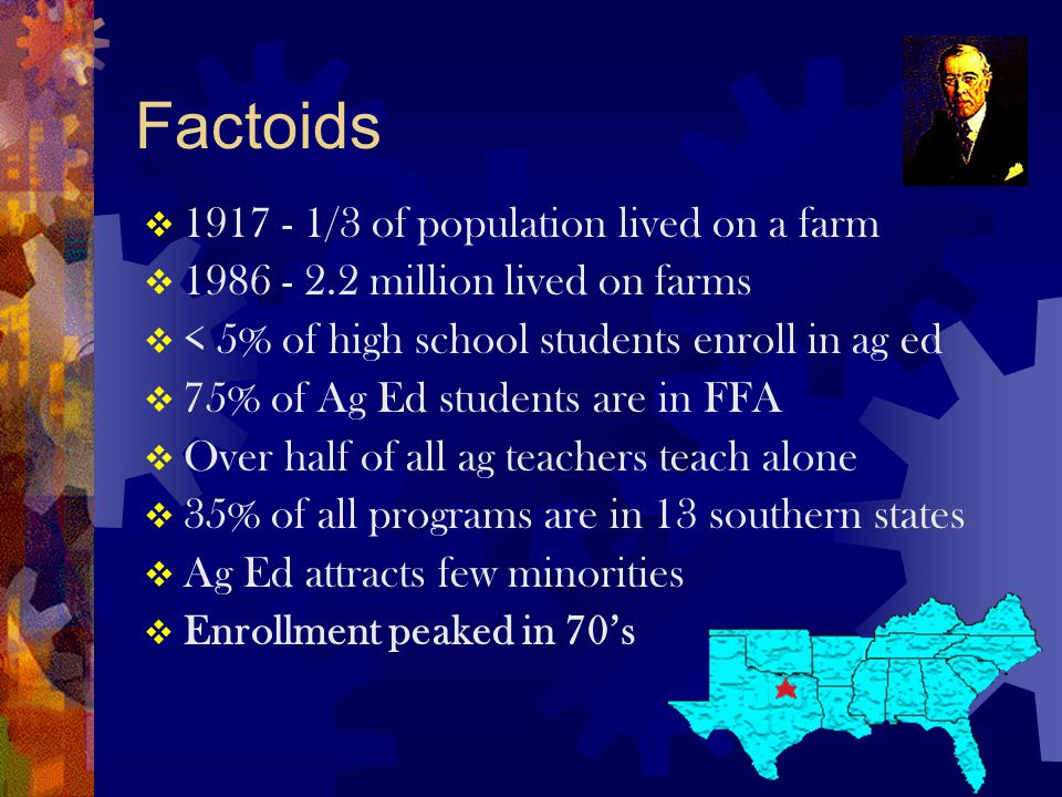 Factoids  1917 - 1/3 of population lived on a farm  1986 - 2.2 million lived on farms  < 5% of high school students enroll in ag ed  75% of Ag Ed students are in FFA  Over half of all ag teachers teach alone  35% of all programs are in 13 southern states  Ag Ed attracts few minorities  Enrollment peaked in 70's