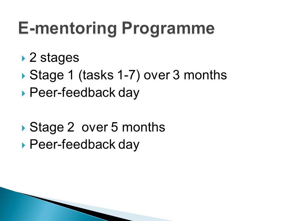  2 stages  Stage 1 (tasks 1-7) over 3 months  Peer-feedback day  Stage 2 over 5 months  Peer-feedback day