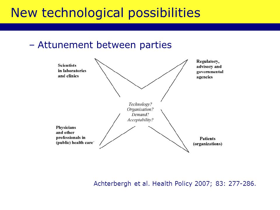New technological possibilities –Attunement between parties Achterbergh et al.