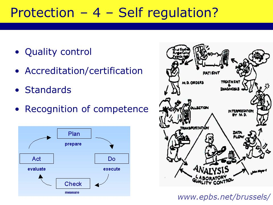 Protection – 4 – Self regulation.