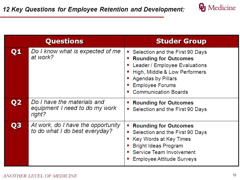 10 Questions Studer Group Q1 Do I know what is expected of me at work?  Selection and the First 90 Days  Rounding for Outcomes  Leader / Employee E