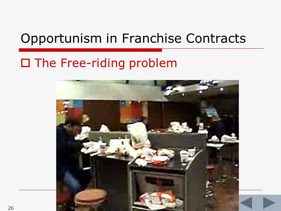 Opportunism in Franchise Contracts  The Free-riding problem 26