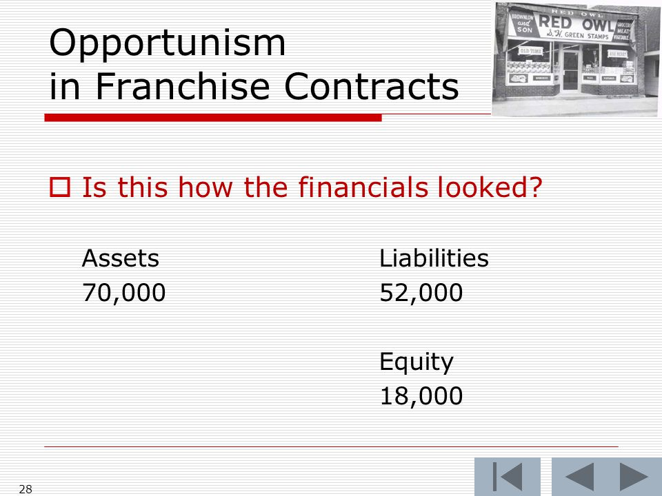 Opportunism in Franchise Contracts  Is this how the financials looked.