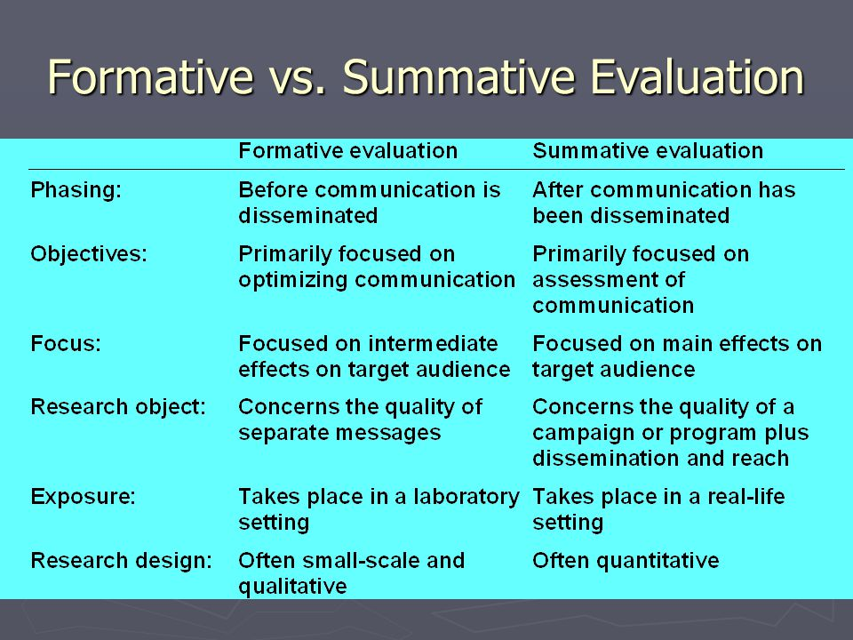 Formative vs. Summative Evaluation