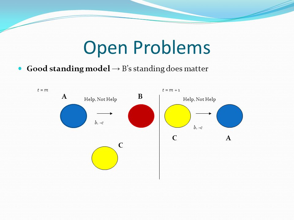 Open Problems Good standing model → B's standing does matter Help, Not Help b, -c t = mt = m + 1 Help, Not Help b, -c AB C CA