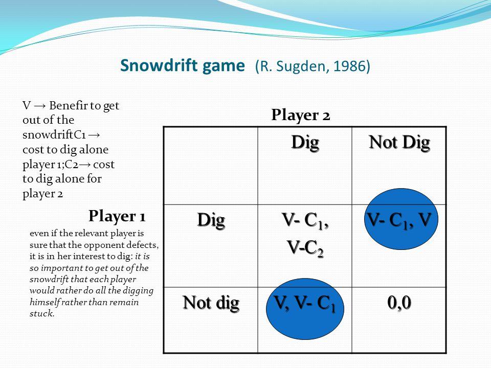 Snowdrift game (R.