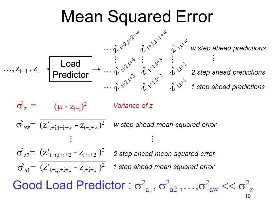 10 Mean Squared Error …, z t+1, z t z' t,t+w z' t,t+1 z' t,t+2...