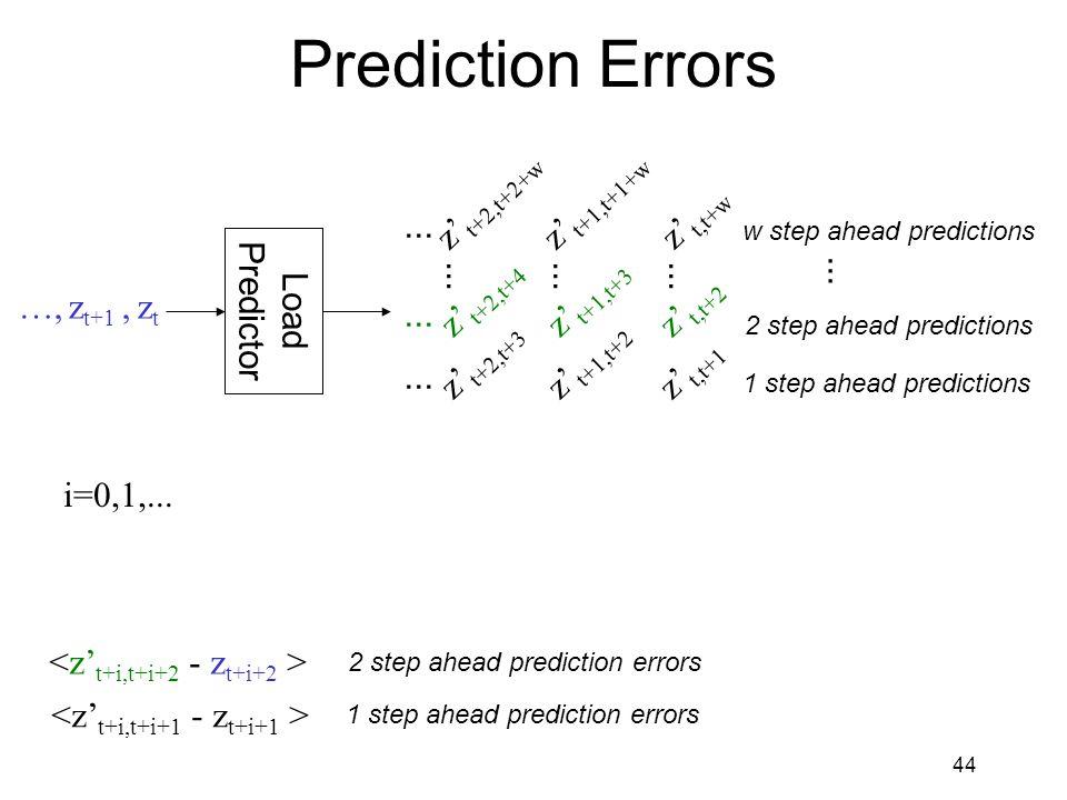 44 Prediction Errors Load Predictor …, z t+1, z t z' t,t+w z' t,t+1 z' t,t+2...