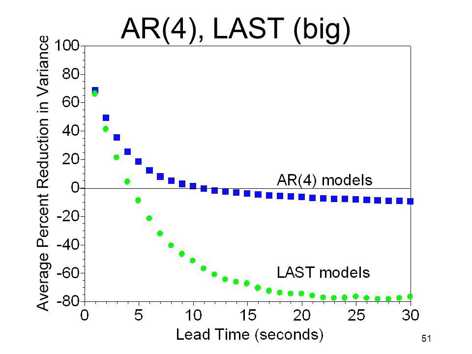 51 AR(4), LAST (big)