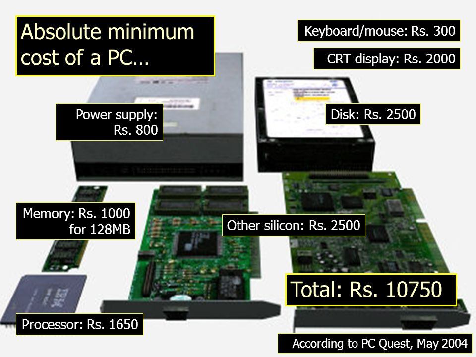 Total: Rs. 10750 Disk: Rs. 2500Power supply: Rs.