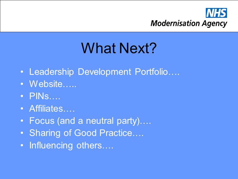 What Next. Leadership Development Portfolio…. Website…..