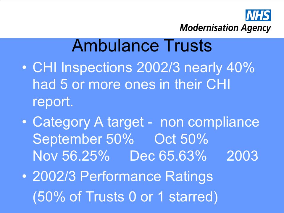 Ambulance Trusts CHI Inspections 2002/3 nearly 40% had 5 or more ones in their CHI report. Category A target - non compliance September 50% Oct 50% No