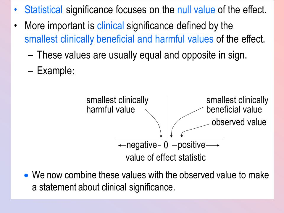 Statistical significance focuses on the null value of the effect.