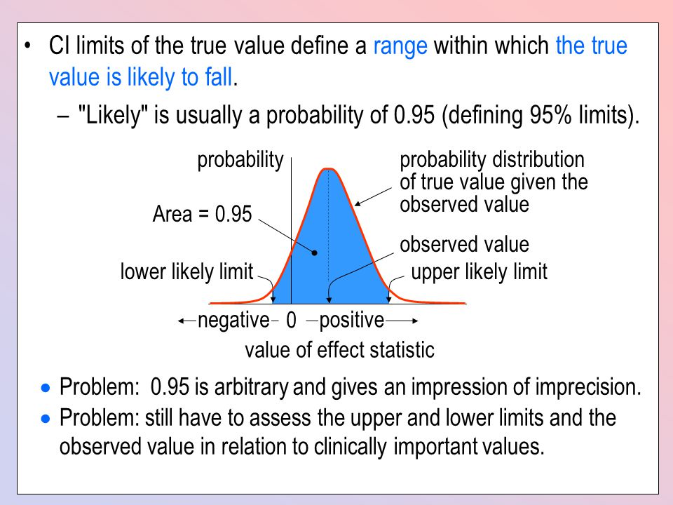 CI limits of the true value define a range within which the true value is likely to fall.