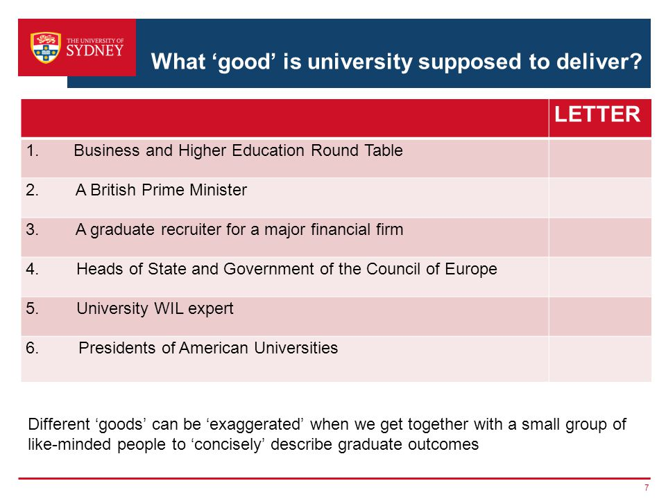 What 'good' is university supposed to deliver.LETTER 1.