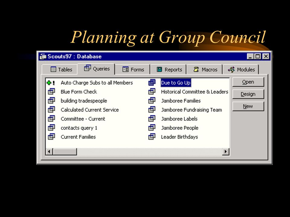 Planning at Group Council