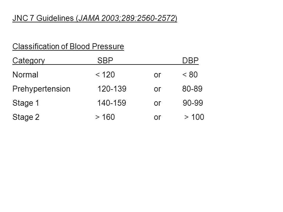 JNC 7 Guidelines (JAMA 2003;289:2560-2572) Classification of Blood Pressure CategorySBPDBP Normal < 120or< 80 Prehypertension120-139or80-89 Stage 1 140-159or 90-99 Stage 2 > 160or > 100
