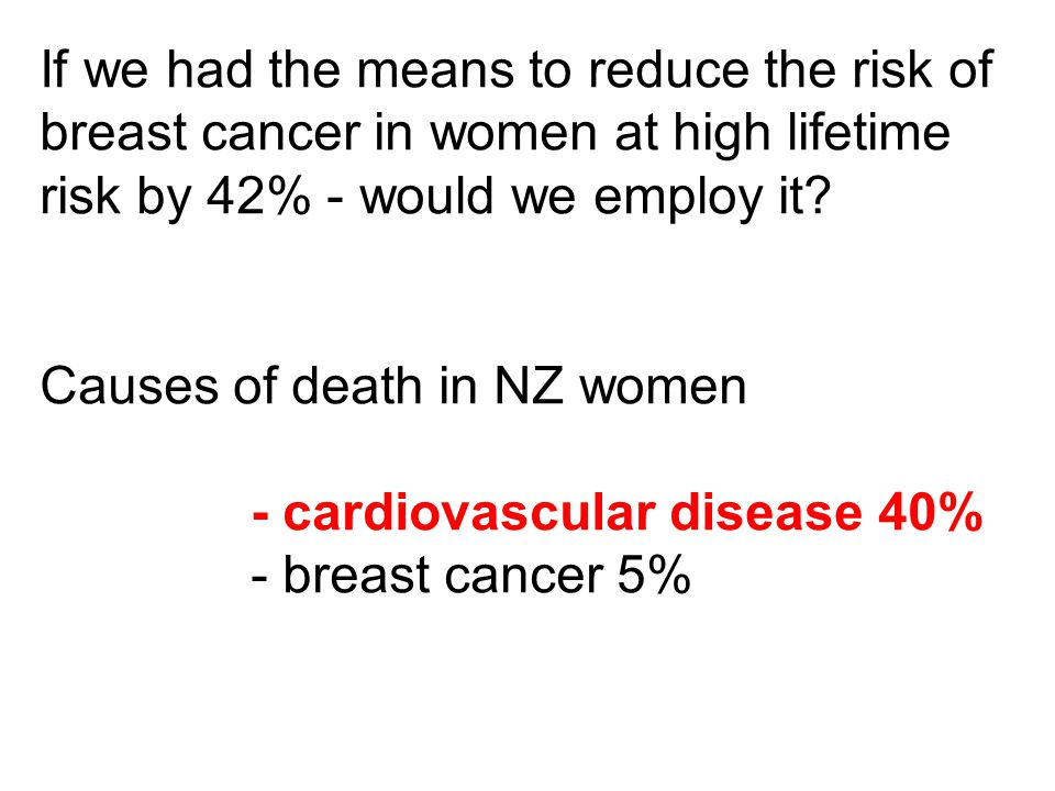 If we had the means to reduce the risk of breast cancer in women at high lifetime risk by 42% - would we employ it.