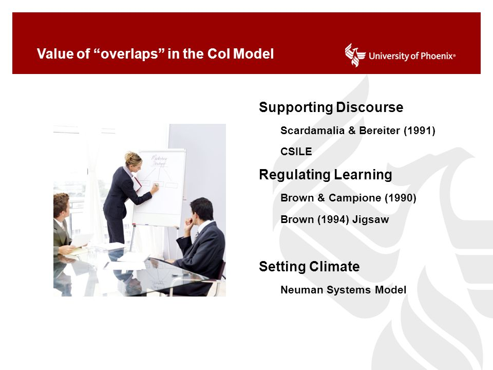 """Value of """"overlaps"""" in the CoI Model Supporting Discourse Scardamalia & Bereiter (1991) CSILE Regulating Learning Brown & Campione (1990) Brown (1994)"""