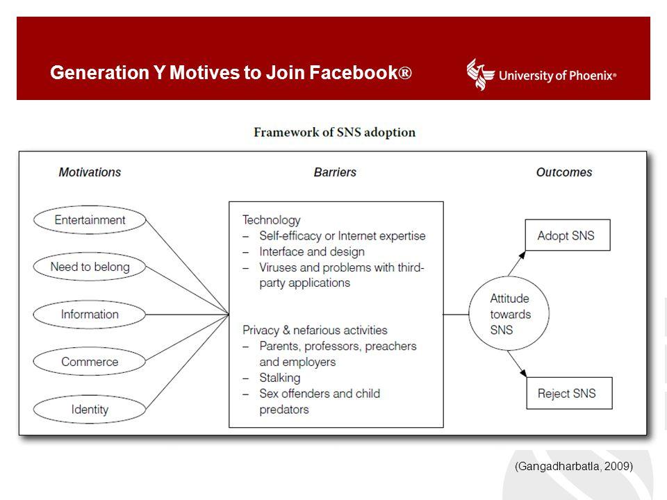 Generation Y Motives to Join Facebook ® (Gangadharbatla, 2009)