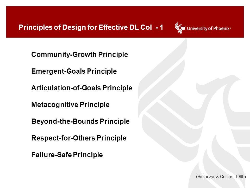 Principles of Design for Effective DL CoI - 1 (Bielaczyc & Collins, 1999) Community-Growth Principle Emergent-Goals Principle Articulation-of-Goals Principle Metacognitive Principle Beyond-the-Bounds Principle Respect-for-Others Principle Failure-Safe Principle