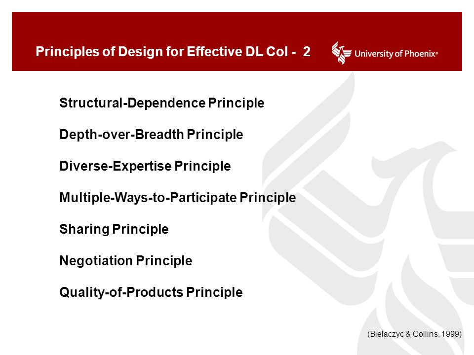 Principles of Design for Effective DL CoI - 2 Structural-Dependence Principle Depth-over-Breadth Principle Diverse-Expertise Principle Multiple-Ways-to-Participate Principle Sharing Principle Negotiation Principle Quality-of-Products Principle (Bielaczyc & Collins, 1999)