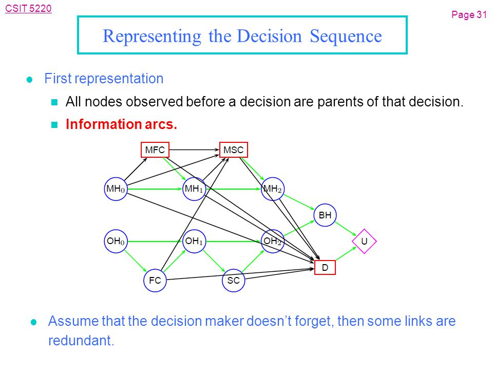 CSIT 5220 Representing the Decision Sequence l First representation n All nodes observed before a decision are parents of that decision.