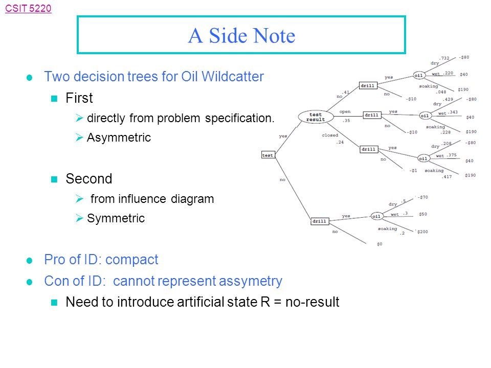 CSIT 5220 A Side Note l Two decision trees for Oil Wildcatter n First  directly from problem specification.