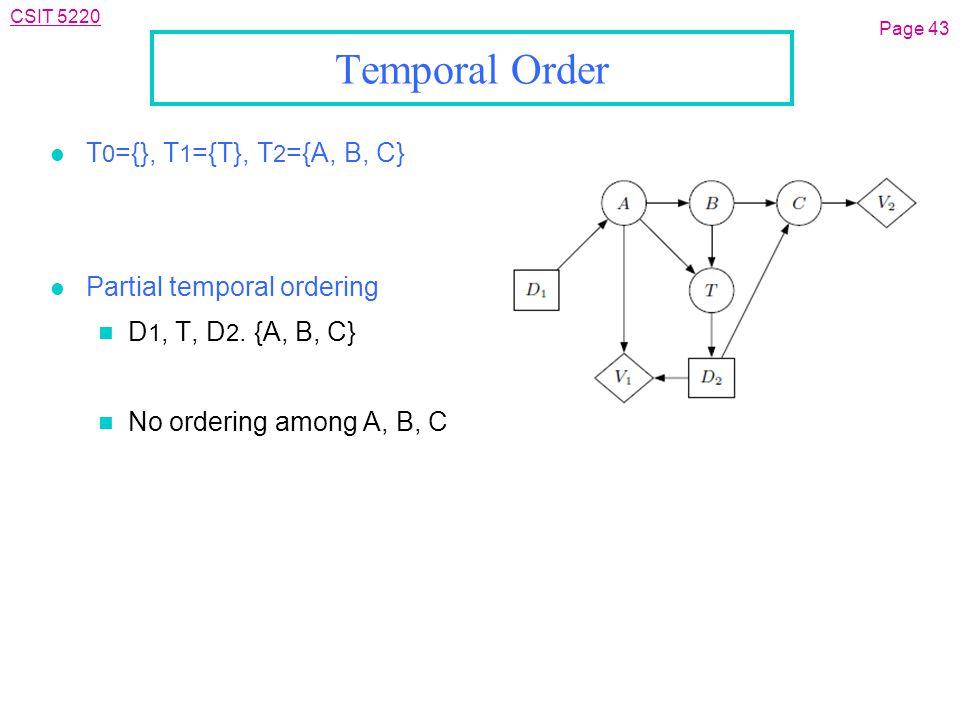 CSIT 5220 Temporal Order l T 0 ={}, T 1 ={T}, T 2 ={A, B, C} l Partial temporal ordering n D 1, T, D 2.
