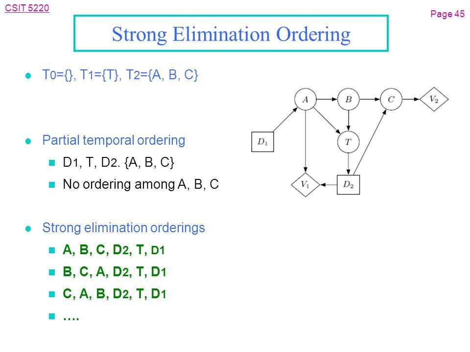 CSIT 5220 Strong Elimination Ordering l T 0 ={}, T 1 ={T}, T 2 ={A, B, C} l Partial temporal ordering n D 1, T, D 2.