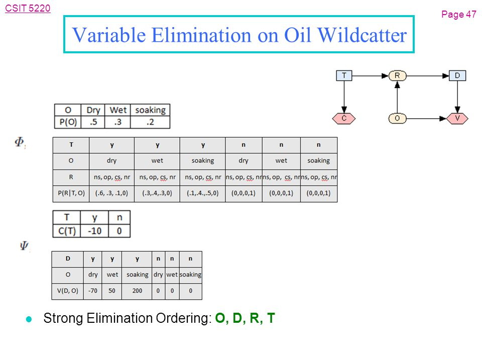 CSIT 5220 Variable Elimination on Oil Wildcatter l Strong Elimination Ordering: O, D, R, T Page 47