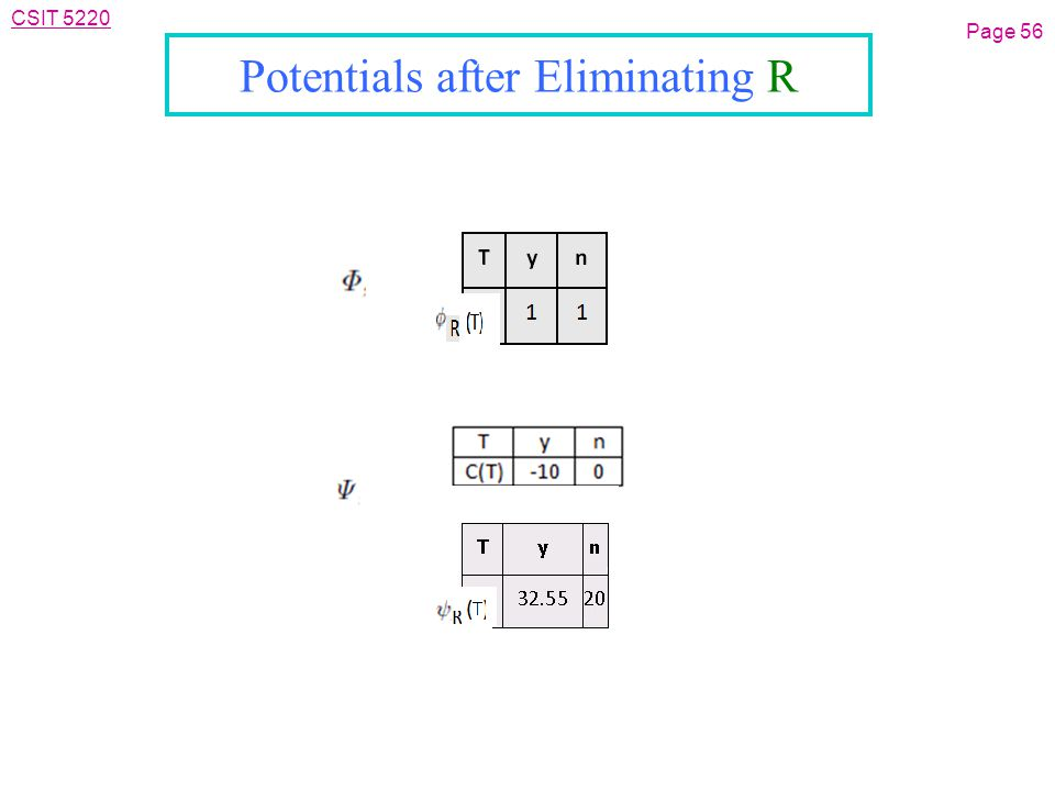 CSIT 5220 Potentials after Eliminating R Page 56