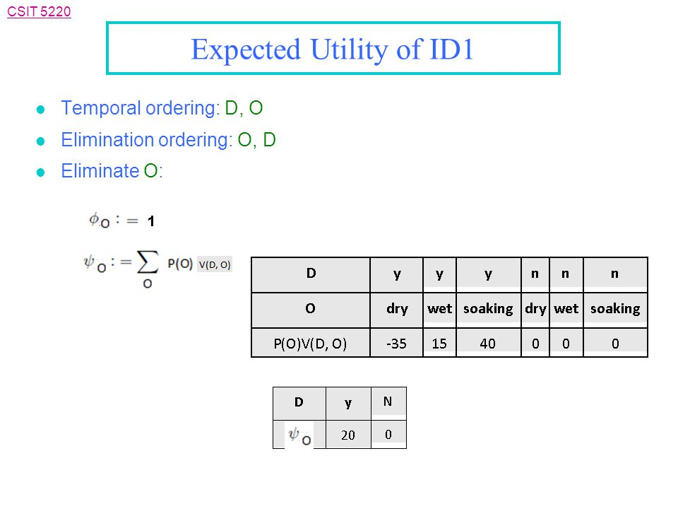 CSIT 5220 Expected Utility of ID1 l Temporal ordering: D, O l Elimination ordering: O, D l Eliminate O: