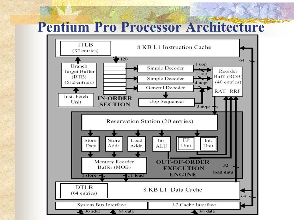 Pentium Pro Processor Architecture