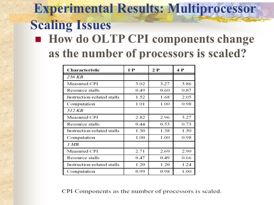 Experimental Results: Multiprocessor Scaling Issues How do OLTP CPI components change as the number of processors is scaled