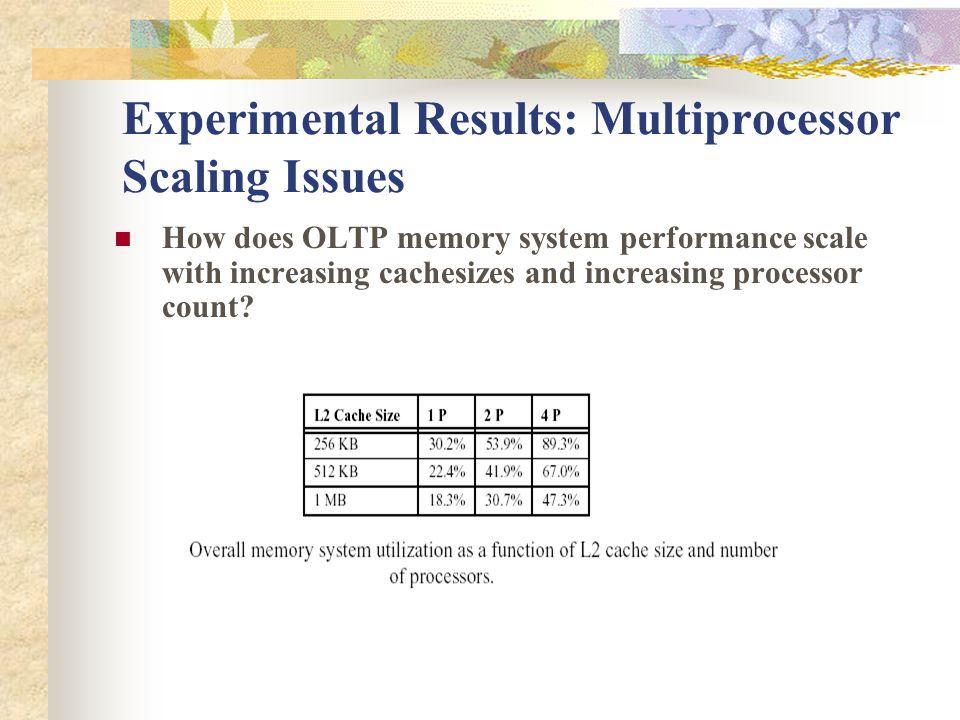 Experimental Results: Multiprocessor Scaling Issues How does OLTP memory system performance scale with increasing cachesizes and increasing processor count