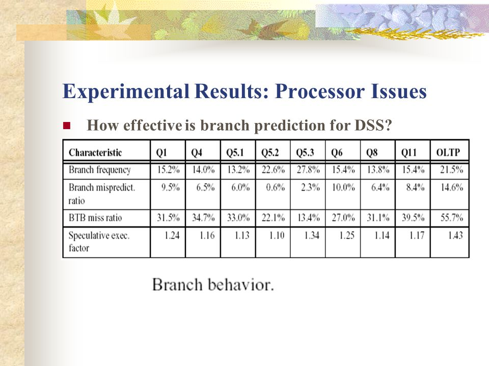 Experimental Results: Processor Issues How effective is branch prediction for DSS
