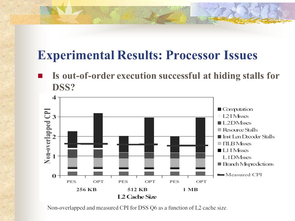 Experimental Results: Processor Issues Is out-of-order execution successful at hiding stalls for DSS