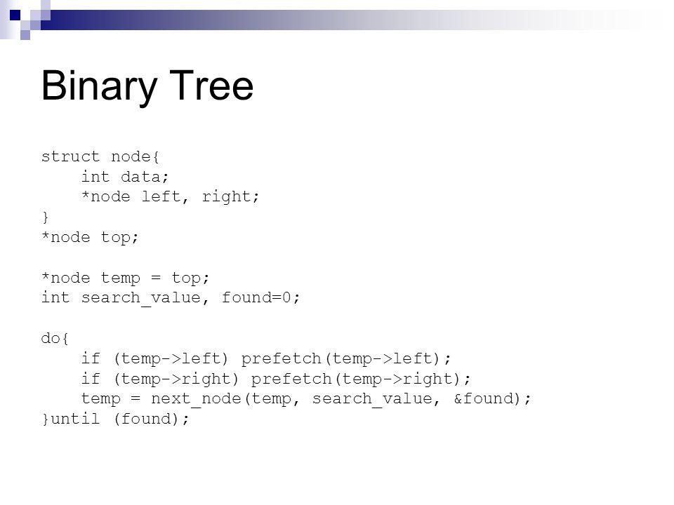 Binary Tree struct node{ int data; *node left, right; } *node top; *node temp = top; int search_value, found=0; do{ if (temp->left) prefetch(temp->left); if (temp->right) prefetch(temp->right); temp = next_node(temp, search_value, &found); }until (found);