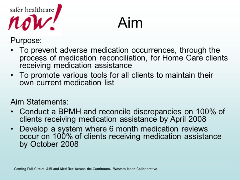 Coming Full Circle: AMI and Med Rec Across the Continuum.