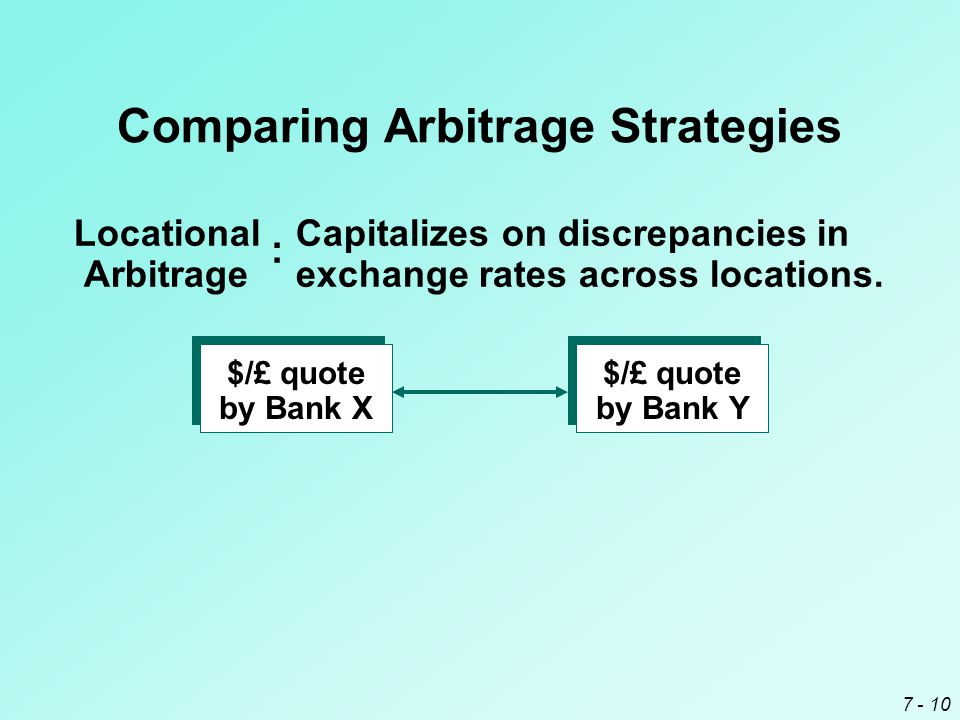 7 - 10 Comparing Arbitrage Strategies Locational : Capitalizes on discrepancies in Arbitrageexchange rates across locations. $/£ quote by Bank X $/£ q