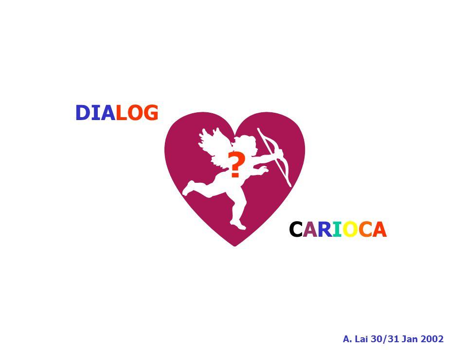A. Lai 30/31 Jan 2002 DIALOG CARIOCACARIOCA