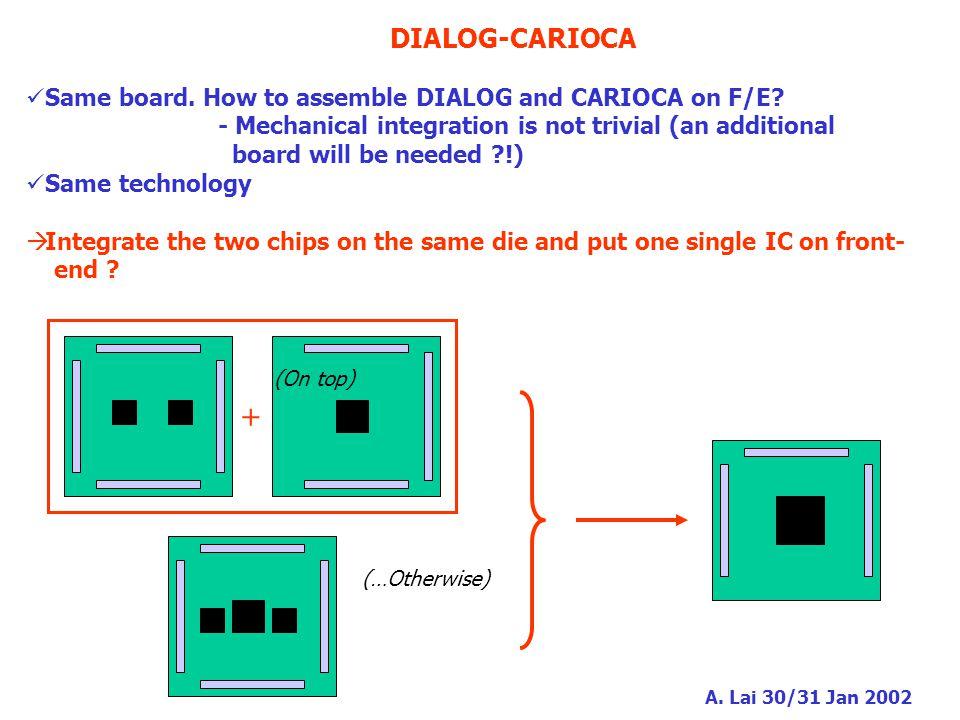A. Lai 30/31 Jan 2002 DIALOG-CARIOCA Same board. How to assemble DIALOG and CARIOCA on F/E.