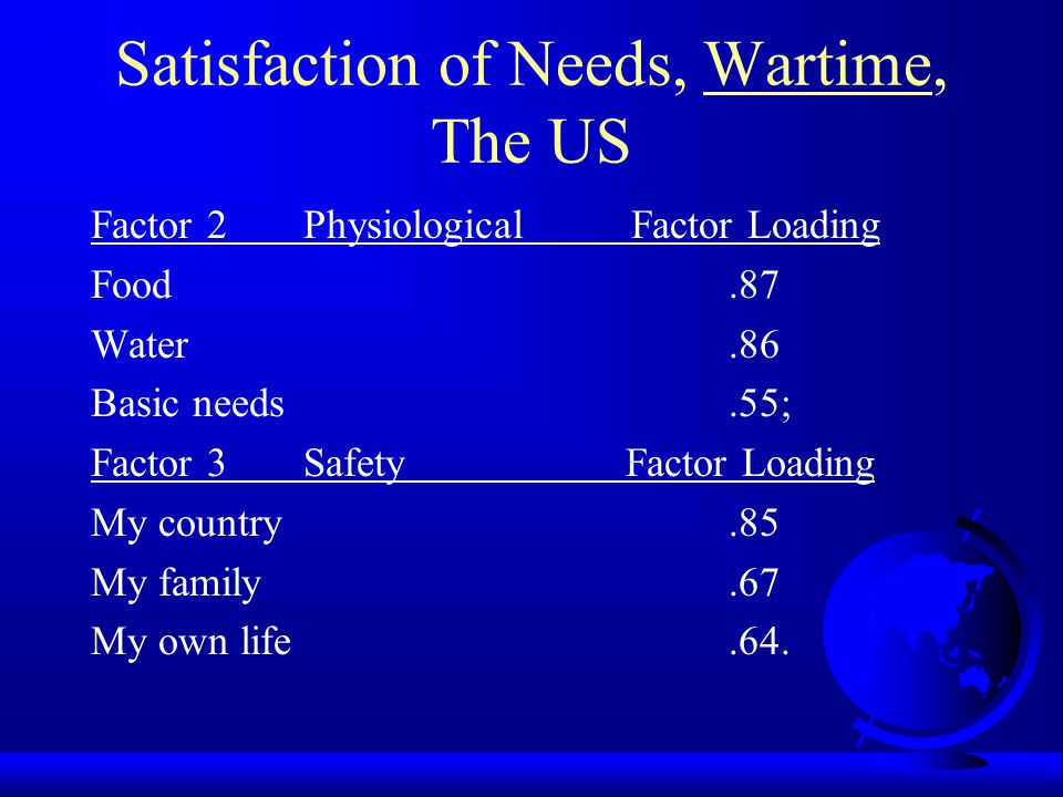 Satisfaction of Needs, Wartime, The US Factor 1Higher-Order Factor Loading Accomplishment.81 Fulfillment.81 Self-Esteem.80 Prestige and regard.72 Personal Growth.70 Friendships.61 Give help.59.