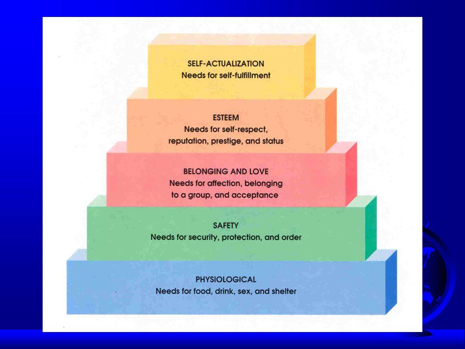 Two Processes Satisfaction-Progression Frustration-Regression