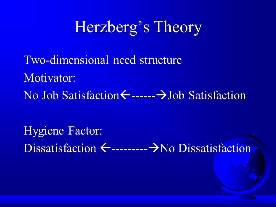 Traditional Belief Dissatisfaction  ----------  Satisfaction